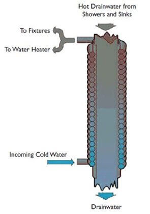 drainwater-diagram