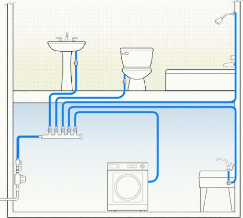 Manifold diagram